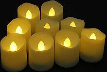 Kefflum LED Flammenlose Kerzen 9 LED-Leuchten 3