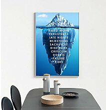 Kein Rahmen Iceberg of Success Leinwand Poster