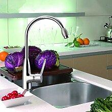 Keramik Waschbecken Küche günstig online kaufen   LIONSHOME