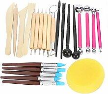 Keramik-Ton-Werkzeuge, Keramik-Werkzeug