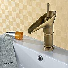 KHSKX- Die Kupferplatten antike Beschläge Upscale Badewanne Waschtisch Armatur Waschtisch Armatur