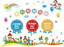 Kindergarten Wanddekoration Klasse Kultur Thema
