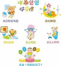 Kinderzimmer Baby Schlafzimmer Baby Kindergarten