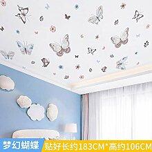 Kinderzimmer Dekoration Frühpädagogische