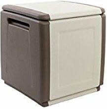 Kissenbox / Auflagenbox / Gartentruhe aus Kunststoff