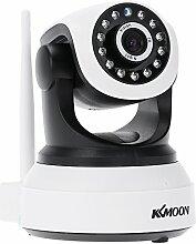 kkmoon HD 720P Megapixel Wireless WiFi Pan Tilt