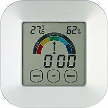 KKmoon Thermometer Hygrometer ?Indoor