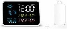 KKmoon Wetterstation, Digital Thermometer