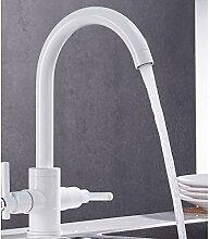 KLMSLT Wasserhahn Küchenarmaturen Messing Deck