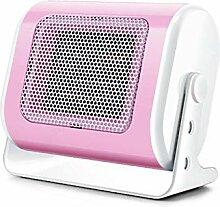 KOBWA Heizlüfter Ventilator Thermostat, Mobiler