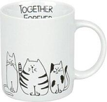 Könitz Becher Funny Cats