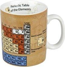 Könitz Becher Wissensbecher Chemistry Englisch