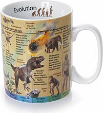 Könitz Mug of Knowledge Evolution (Englisch)