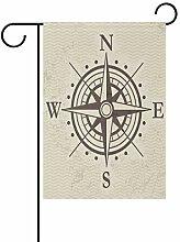 Kompass Geografische Ausrichtung Banner Garten