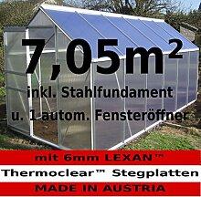 KOMPLETTSET: 7,05m² ALU Aluminium Gewächshaus