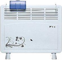 Konvektorheizung 1600W Elektrisch Mit Thermostat 3