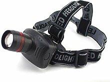Kopflampe Zoombare LED LED Scheinwerfer von