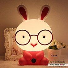 Kreative schöne mode energiesparende plug - in - Lampe nachtlicht baby stillen Kinder DEM Licht im schlafzimmer