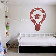 Kreatives Design Glühbirne Bücher Lernen Bildung