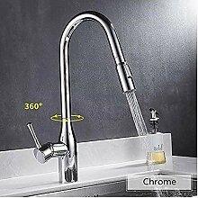 Küchenarmatur ausziehbar Chrom/Weiß/Schwarz