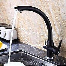Küchenarmatur einhand einlochmontage standard