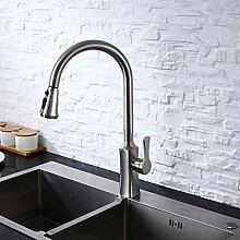 Küchenarmatur Einhebelmischer schwarz Ausziehbar