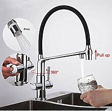 Küchenarmatur Küchenarmatur Mit Wasser Gefiltert