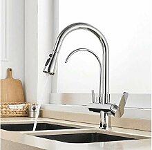 Küchenarmatur Waschbecken Wasserhahn
