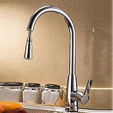 Küchenarmatur Waschtischarmatur Wasserfall