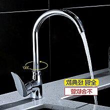 Küchenarmatur Wasserhahn Jiashangjia Kupfer
