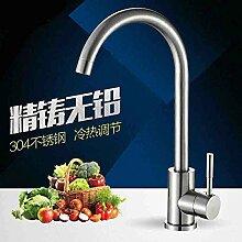 Küchenarmatur Wasserhahn Spülbecken Heißer Und