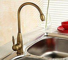 Küchenarmaturen 360 Grad drehbar