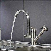 küchenarmaturen küchenwasser waschbecken
