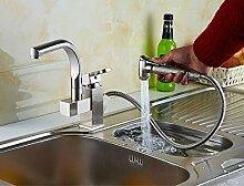Küchenarmaturen moderne Waschtischarmatur