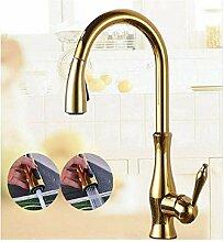 Küchenspüle Wasserhahn Küchenarmatur Schwarz