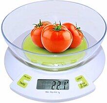 Küchenwaage Lebensmittel Sterben Balance Kochen Werkzeuge Skala Genaue Präzision up Grün Digital Elektronische Waage (Nicht Enthalten Power)
