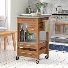 Küchenwagen Sandybrook Sommerallee