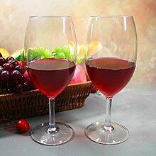 Kuke 2er Unzerbrechliche Stemless Weinglas, 100% Bruchsicher Kunststoff Rotweinglas ohne Stiel, BPA-frei, Spülmaschinenfest, Becher für Party, BBQ, Camping, Beach und Pool (Transparent, 18 OZ)