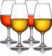 Kuke 4er Set Weinglas Plastik, 100%