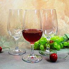 Kuke Weinglas Plastik, 100% Unzerbrechliche