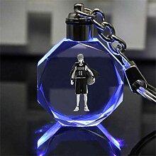 Kzfs Kristallkugel Kuroko Basketball Anime Action
