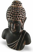 Lachineuse Büste Buddha Kerze Dekoration