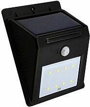 Lampe Solar-Wandleuchten, Induktionslampen für