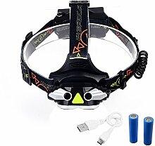 Lanlan Outdoor Taschenlampe für Laufen Radfahren Camping Wandern Angeln Wasserdicht 2x T6LED 4Modi Scheinwerfer USB wiederaufladbare Zoomable LED Scheinwerfer