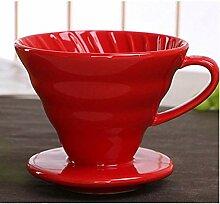 LASISZ Art-Kaffee-Tropfenfänger-Filter-Schale