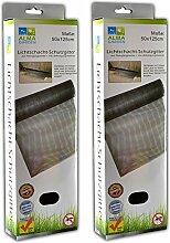 Laub und Insektenschutz für Lichtschacht | Kellerschachtabdeckung | Schutzgitter (2)
