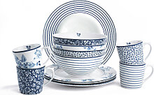 LAURA ASHLEY BLUEPRINT COLLECTABLES