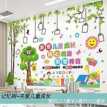 Layout dekorative Wunsch Wandaufkleber Wand