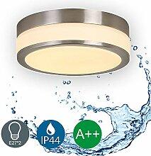 LED Badezimmerleuchten Decke IP44 Wasserdichte 11