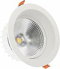 LED Downlight Deckenleuchte Panel Druckguss Lampe